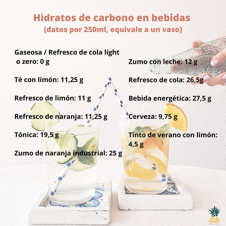 Bebidas para hidratarse